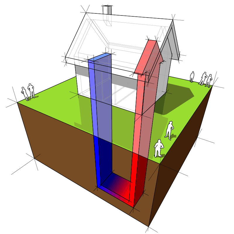 Geothermal Heating and Cooling, Verde Sol Air, Verde Valley, AZ